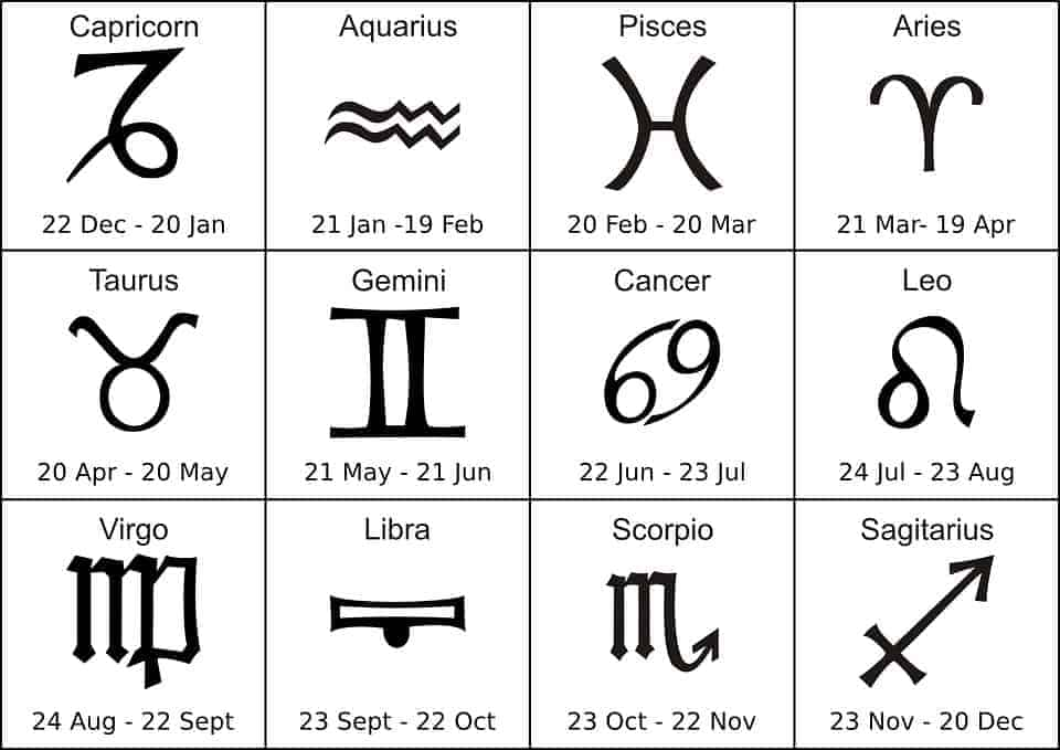 Checking your daily horoscope