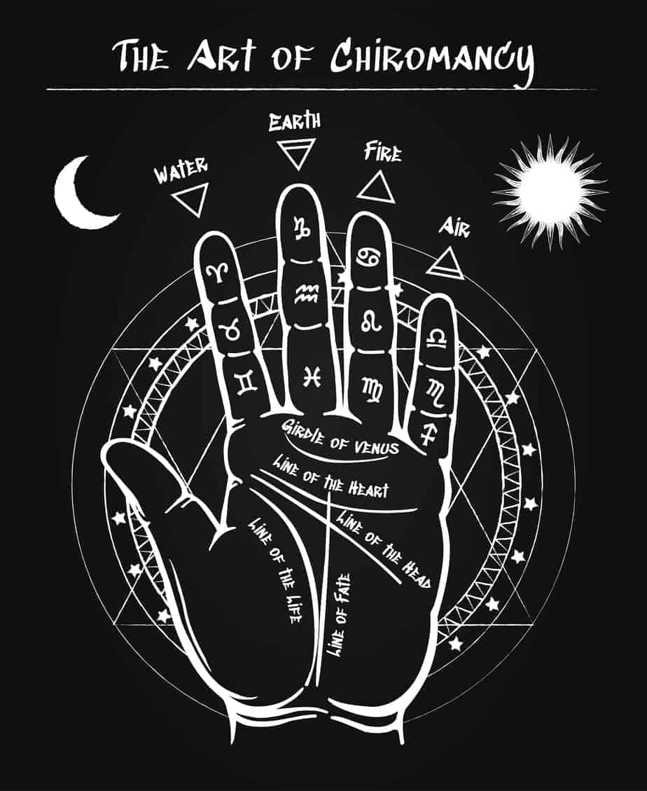 What Does Your Life Line Palm Mean?
